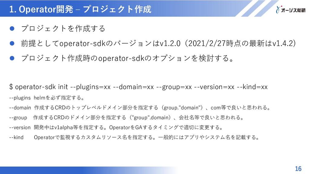 マスター タイトルの書式設定 1. Operator開発 – プロジェクト作成 16  プロ...
