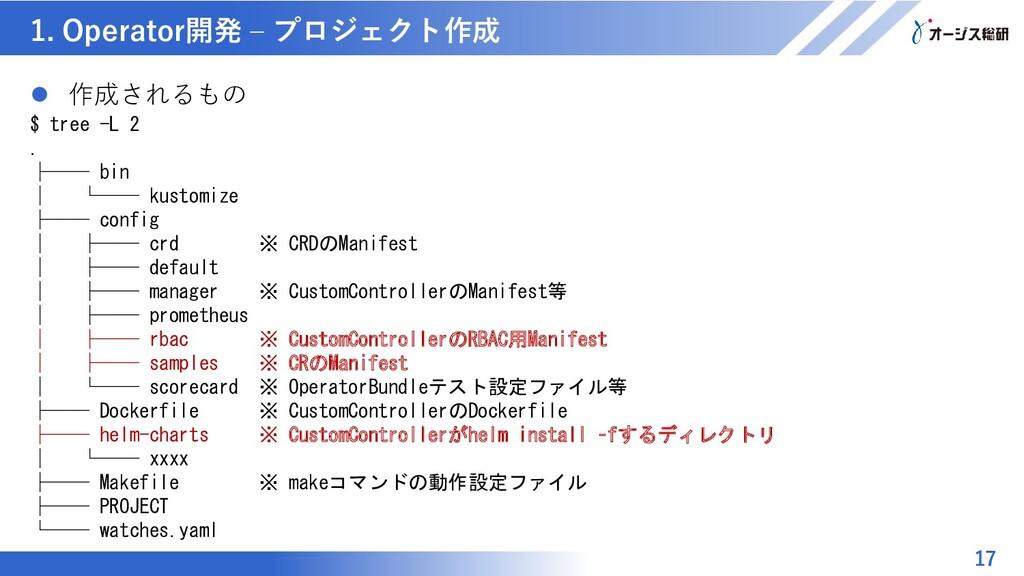 マスター タイトルの書式設定 1. Operator開発 – プロジェクト作成 17  作成...