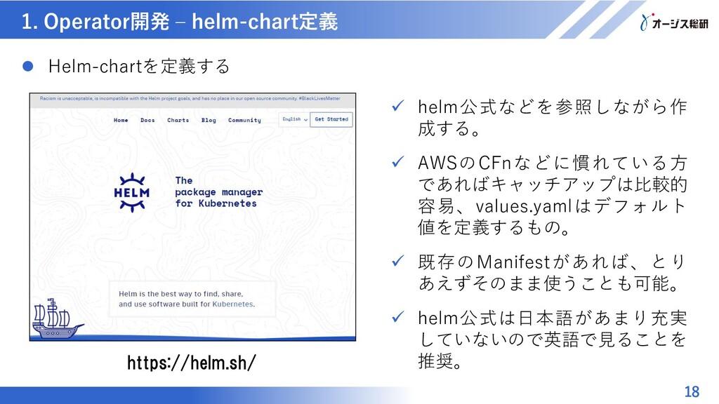 マスター タイトルの書式設定 1. Operator開発 – helm-chart定義 18 ...