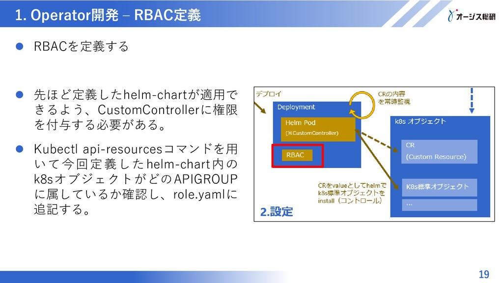 マスター タイトルの書式設定 1. Operator開発 – RBAC定義 19  RBAC...