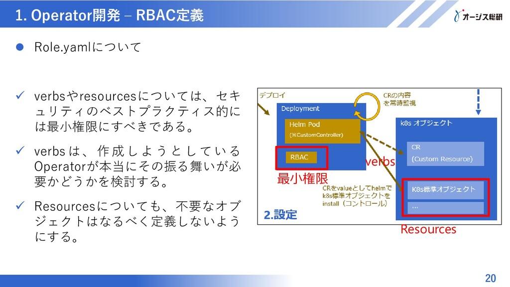マスター タイトルの書式設定 1. Operator開発 – RBAC定義 20  Role...