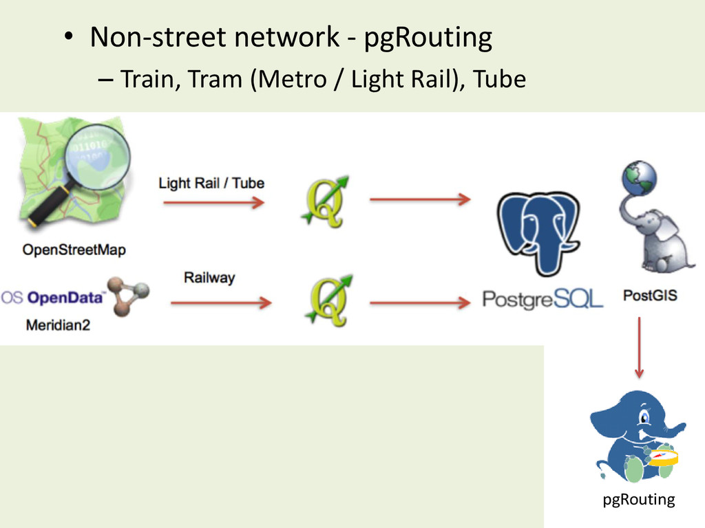 • Non-street network - pgRouting – Train, Tram ...