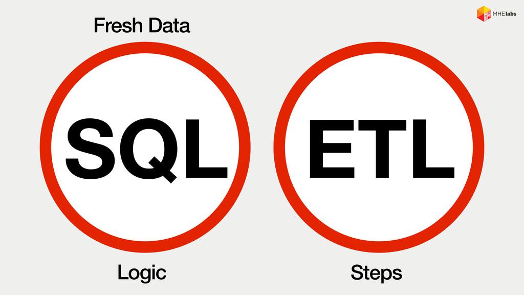 SQL ETL Logic Steps Fresh Data