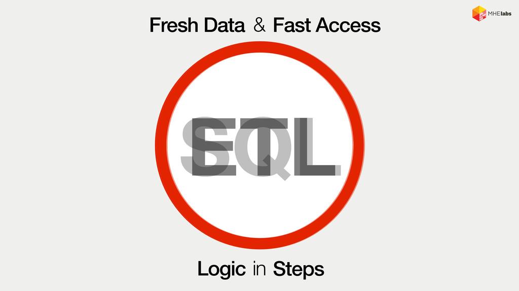 SQL ETL Logic Steps in Fresh Data Fast Access &