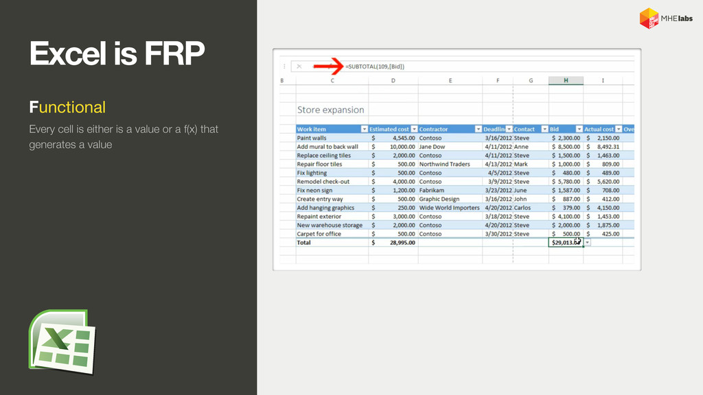 Excel is FRP Functional Every cell is either is...