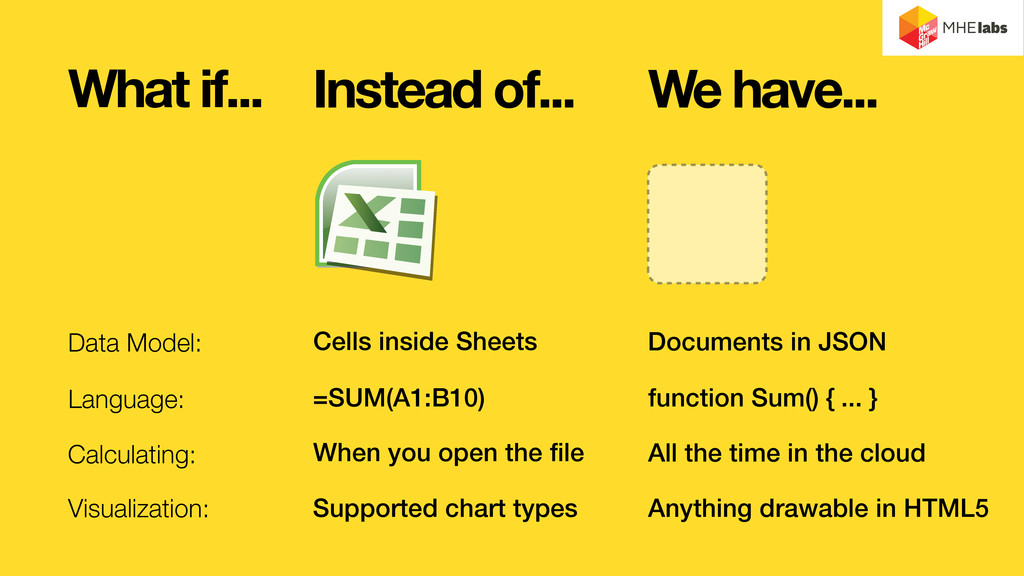 What if... Cells inside Sheets Documents in JSO...