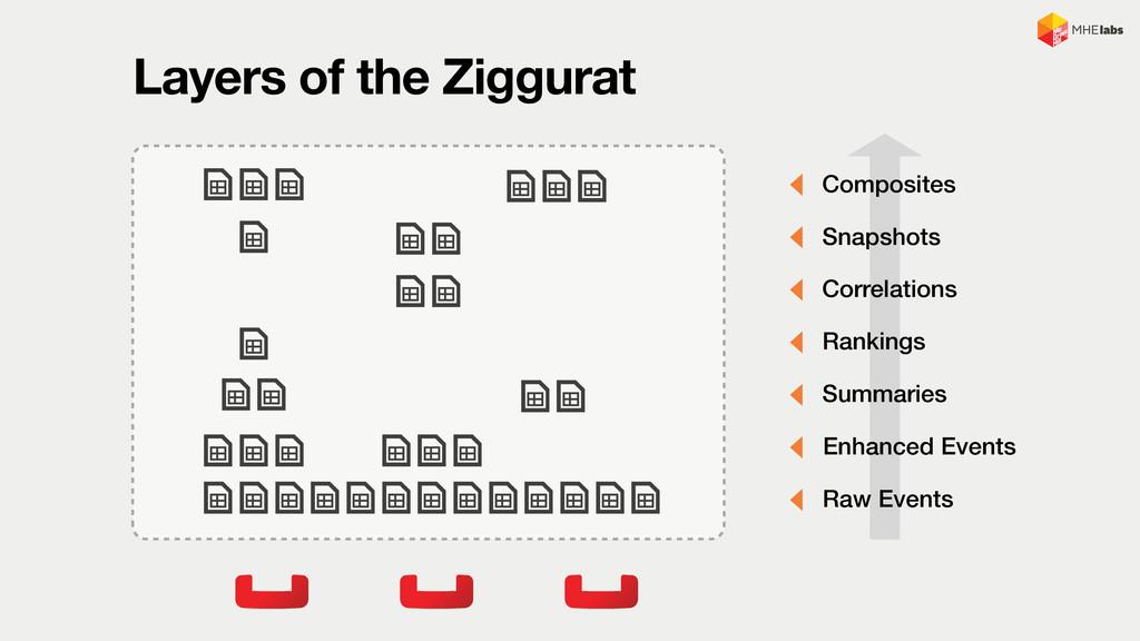 Layers of the Ziggurat Raw Events Enhanced Even...