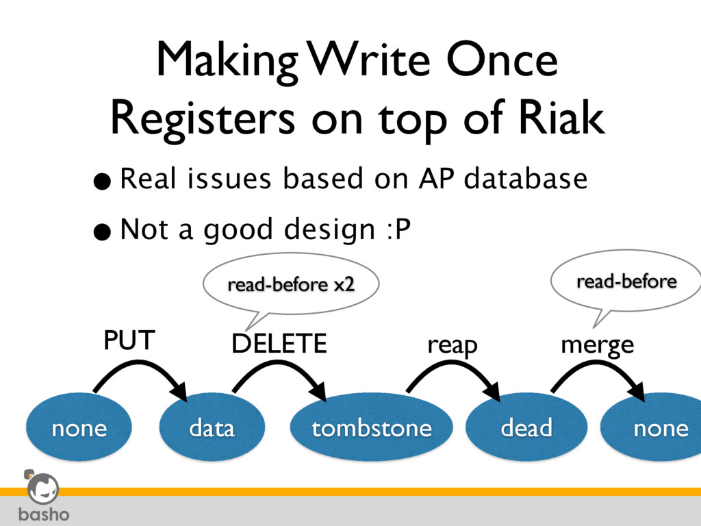 Making Write Once Registers on top of Riak •Rea...