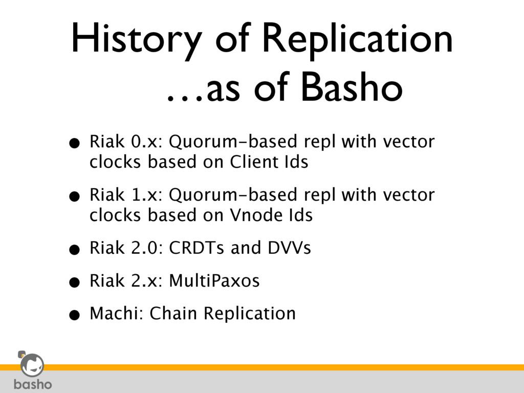 History of Replication ɹ…as of Basho • Riak 0.x...