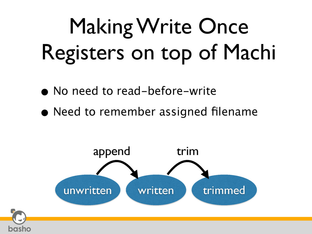 Making Write Once Registers on top of Machi • N...
