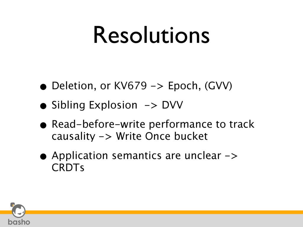 Resolutions • Deletion, or KV679 -> Epoch, (GVV...