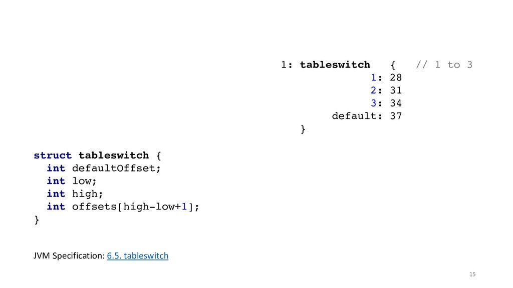struct tableswitch { int defaultOffset; int low...