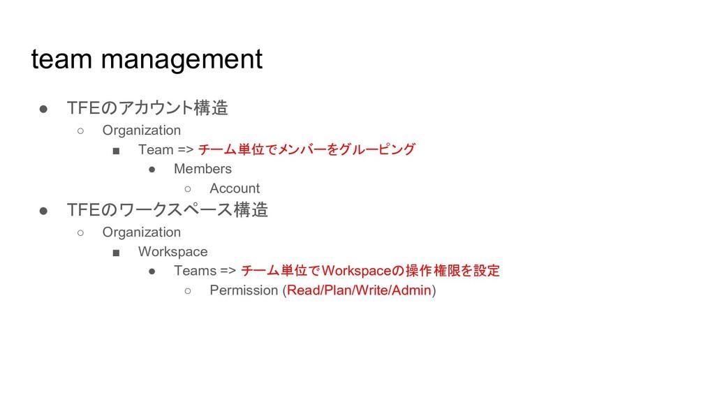 team management ● TFEのアカウント構造 ○ Organization ■ ...