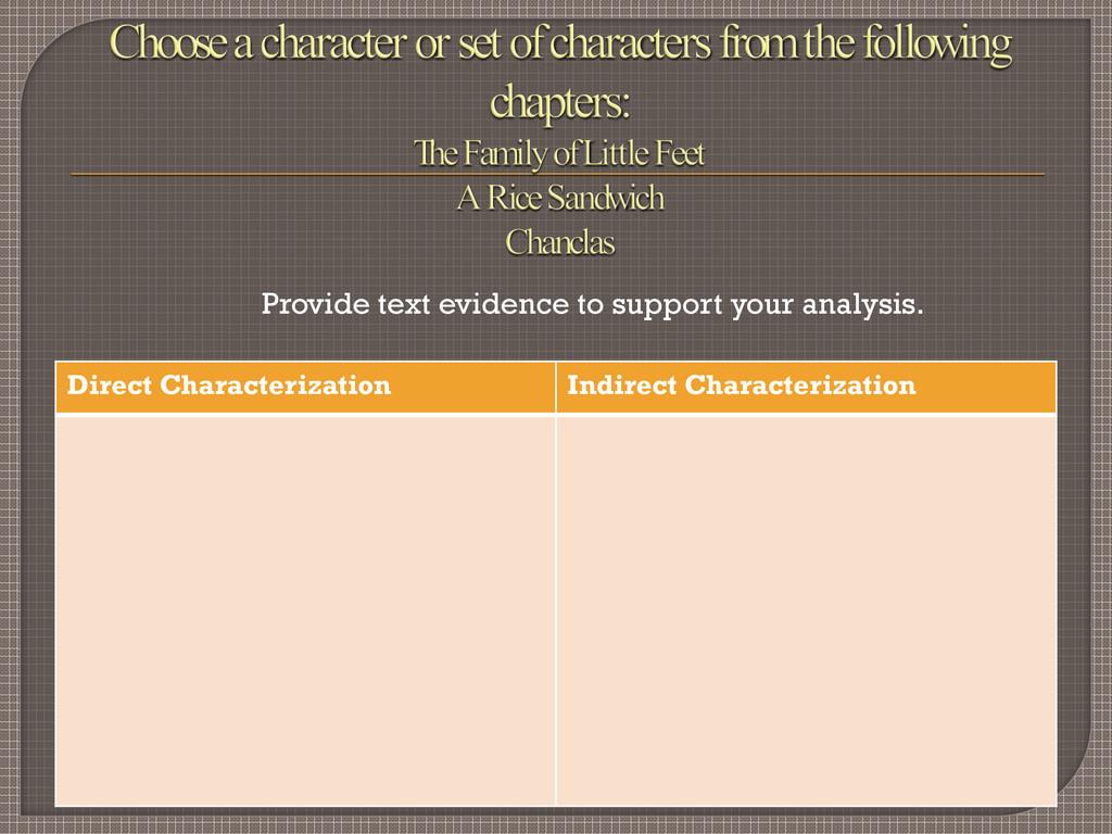 Direct Characterization Indirect Characterizati...