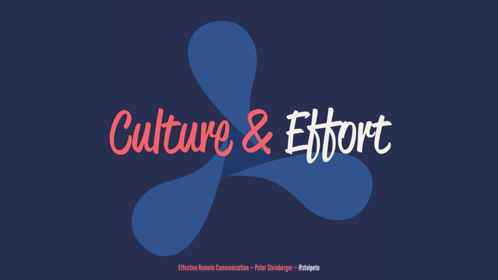 Culture & Effort Effective Remote Communication...