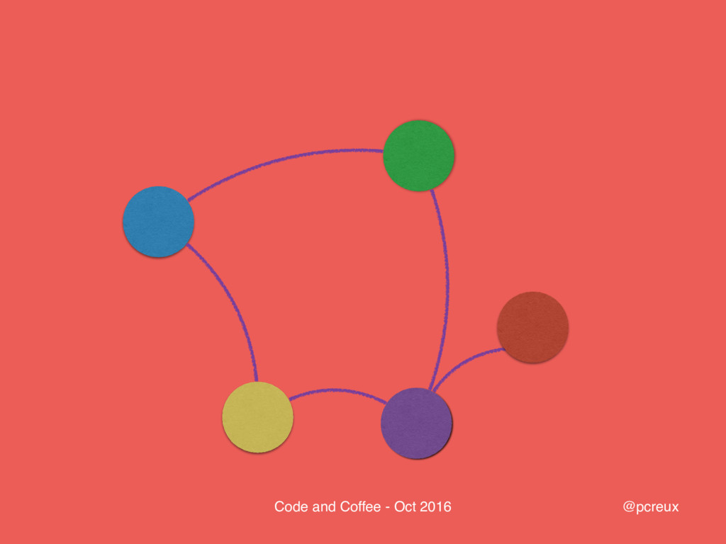 @pcreux Code and Coffee - Oct 2016