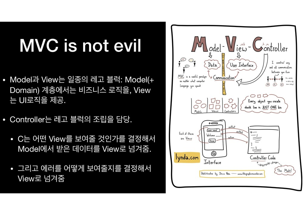 MVC is not evil • Modelҗ Viewח ੌઙ੄ ۨҊ ࠶۟: Model...