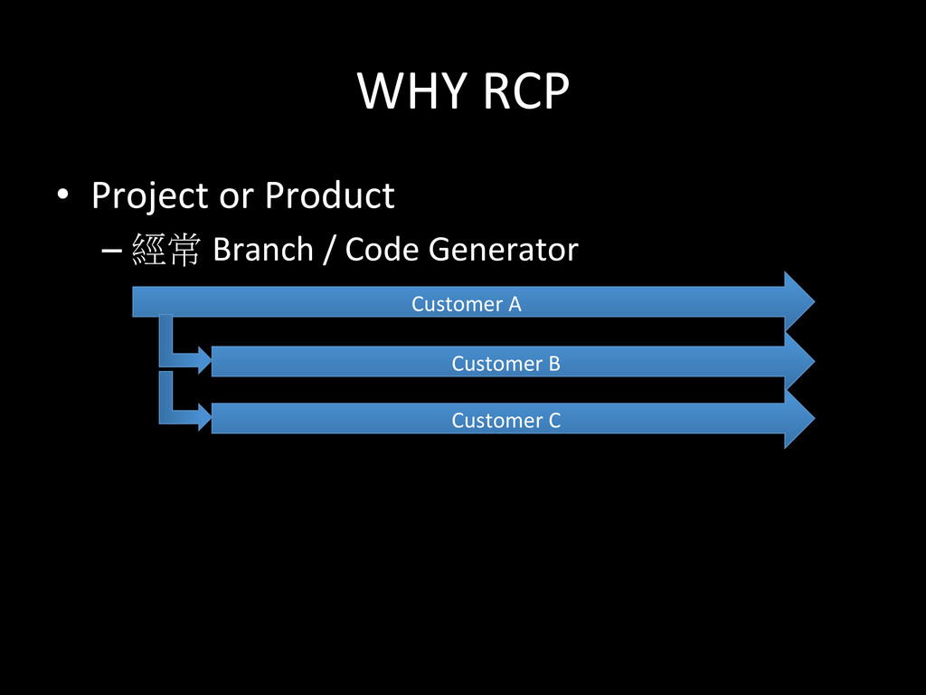 WHY RCP • Project or Product  –經...