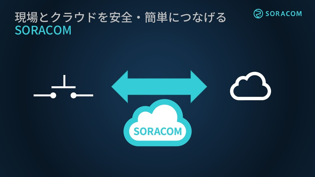 現場とクラウドを安全・簡単につなげる SORACOM