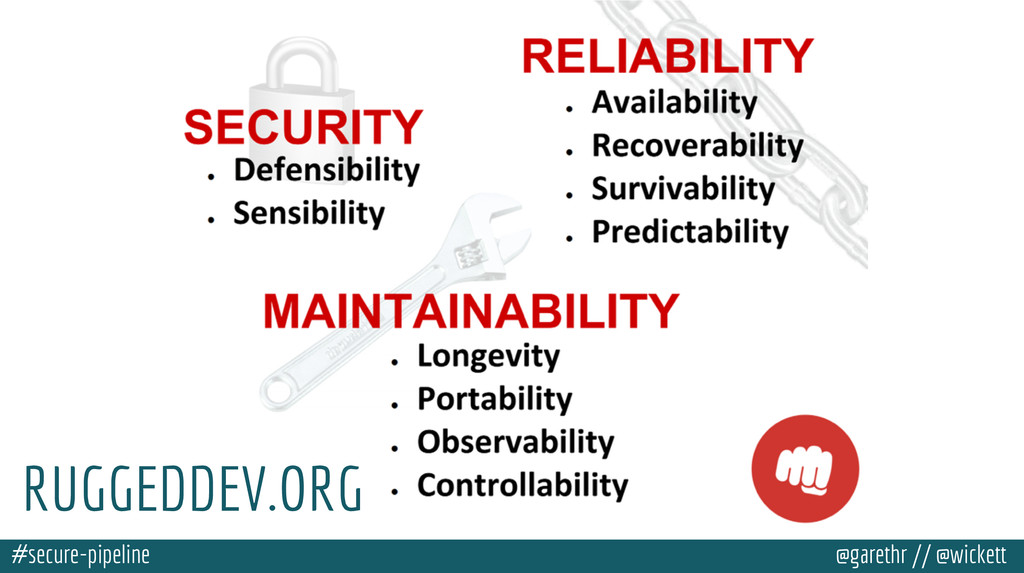 #secure-pipeline @garethr // @wickett RUGGEDDEV...