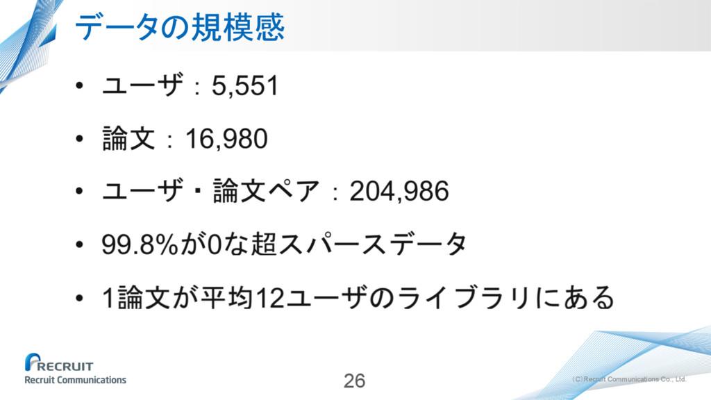 (C)Recruit Communications Co., Ltd. データの規模感 26