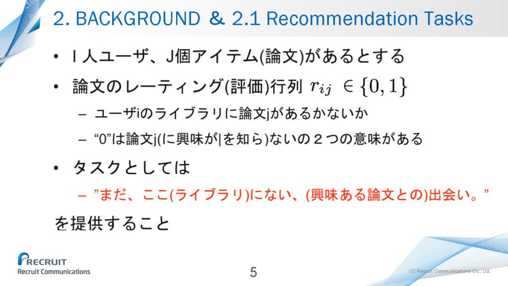 (C)Recruit Communications Co., Ltd. 2. BACKGROU...
