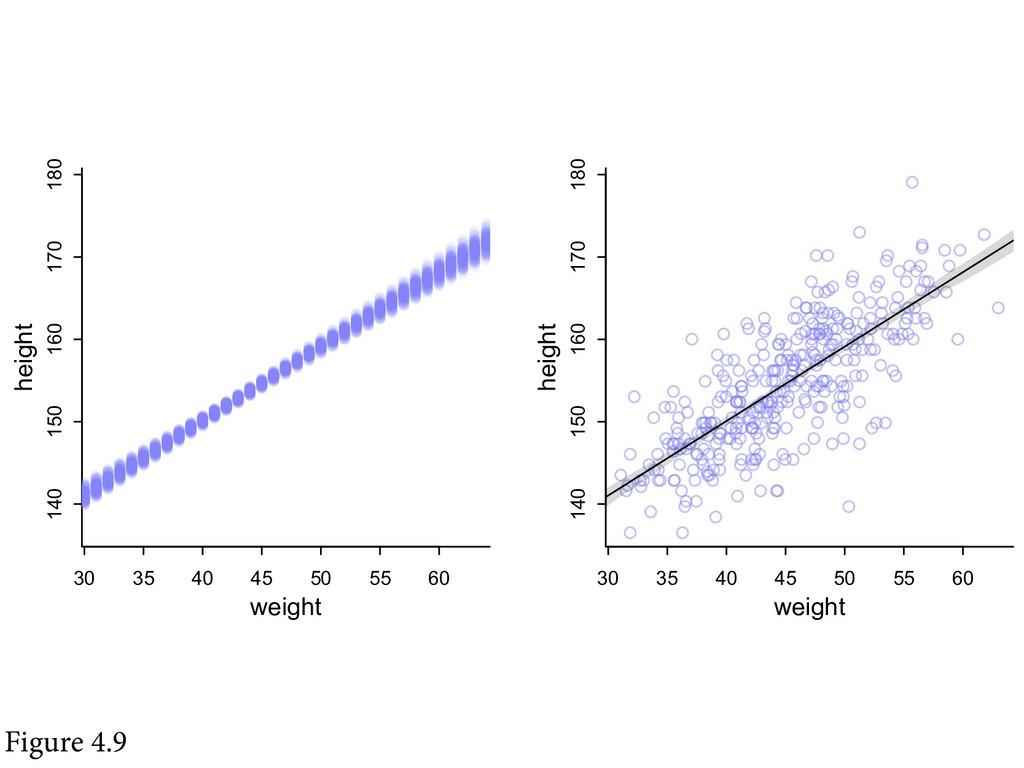 Figure 4.9   (&0$&/53*$ .0%&-4 30 35 40 45 ...