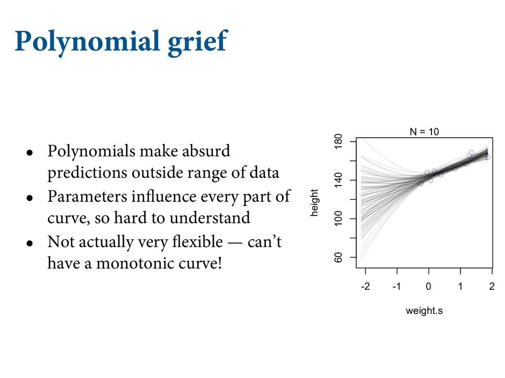 Polynomial grief • Polynomials make absurd pred...