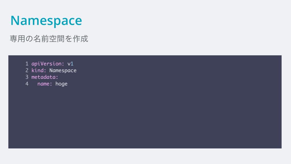 Namespace ઐ༻ͷ໊લۭؒΛ࡞ 1 apiVersion: v1 2 kind: N...