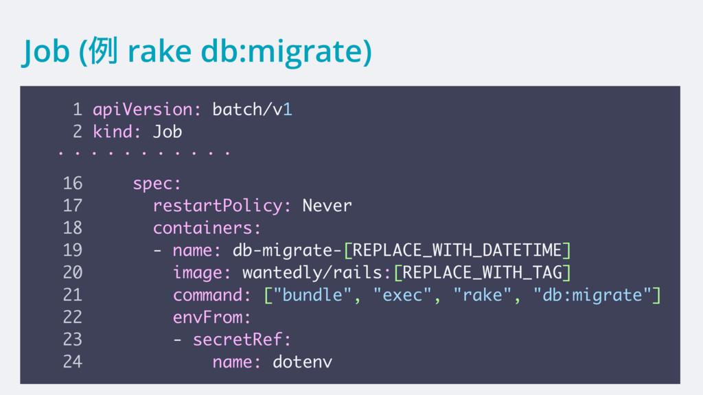 Job (ྫ rake db:migrate) 1 apiVersion: batch/v1 ...