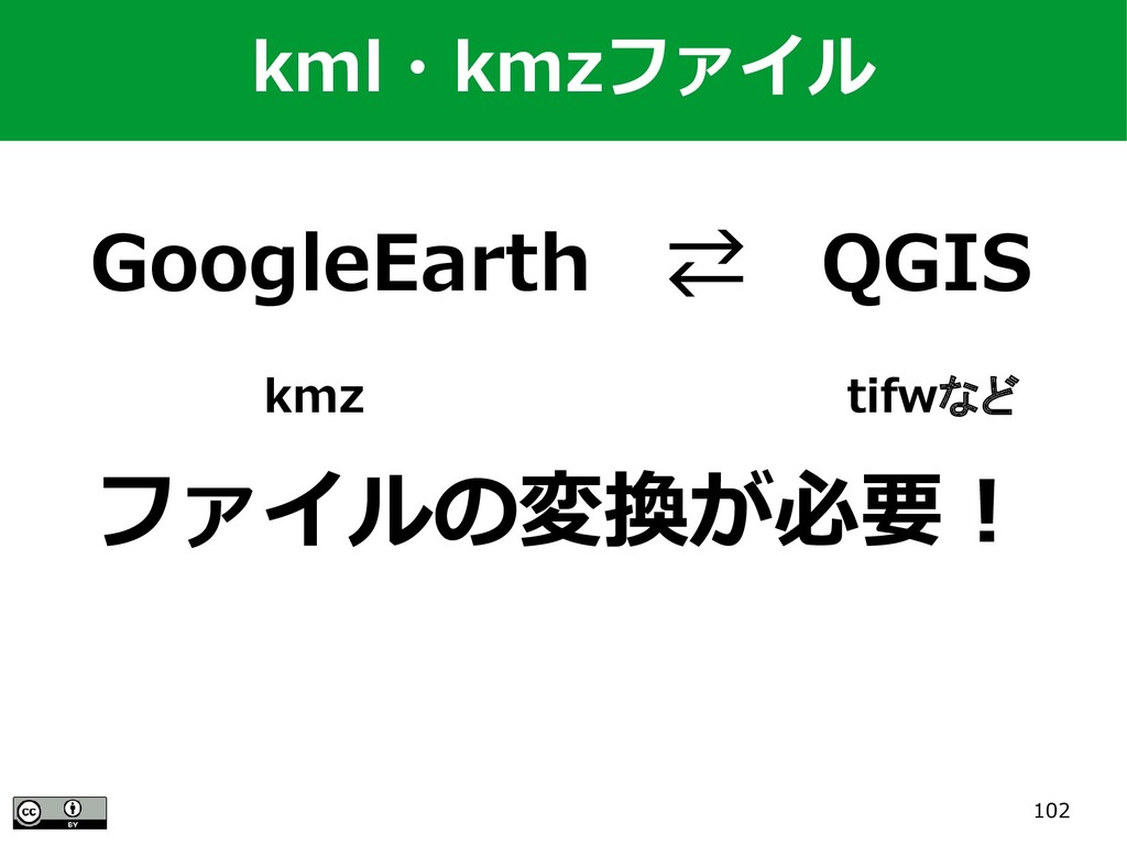 102 GoogleEarth ⇄ QGIS ファイルの変換が必要! kmz         ...