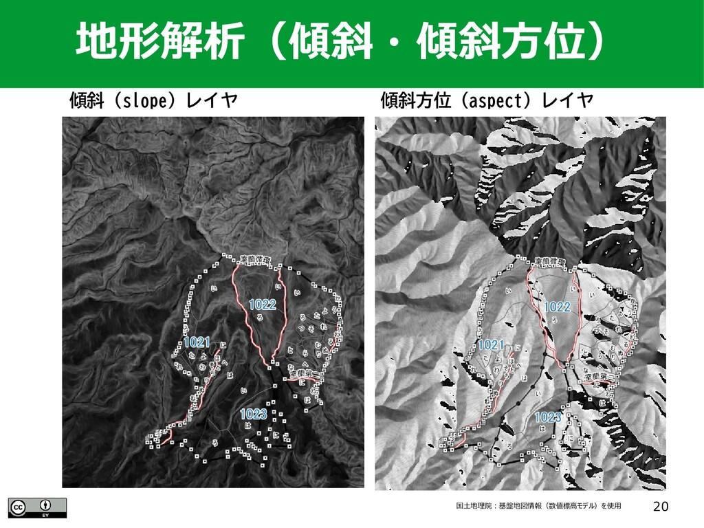 20 傾斜(slope)レイヤ        傾斜方位(aspect)レイヤ 国土地理院:基盤...