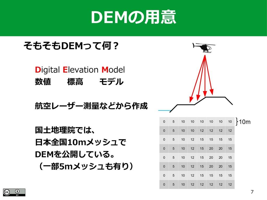 7 そもそもDEMって何? Digital Elevation Model 数値  標高  モ...