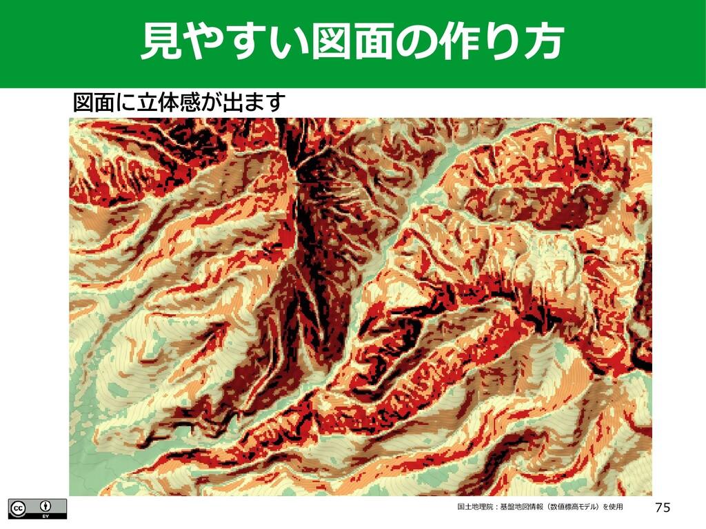 75 図面に立体感が出ます 国土地理院:基盤地図情報(数値標高モデル)を使用 見やすい図面の作...