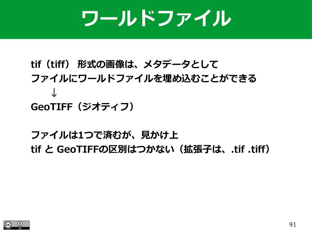 91 tif(tiff) 形式の画像は、メタデータとして ファイルにワールドファイルを埋め込む...
