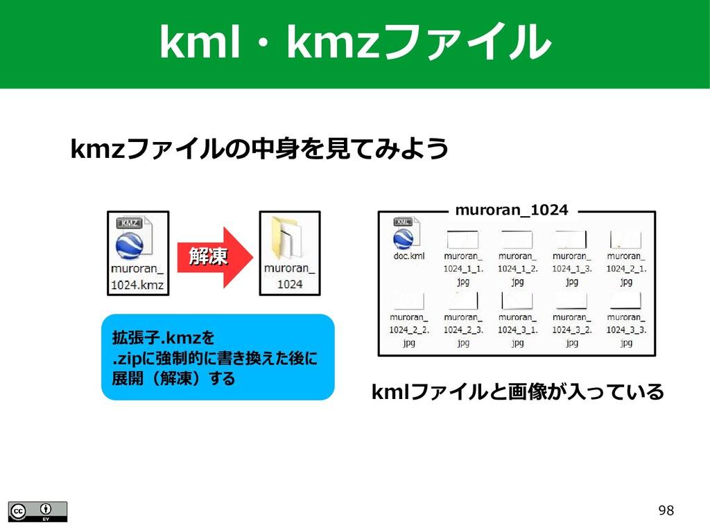 98 kmzファイルの中身を見てみよう 解凍 解凍 muroran_1024 kmlファイルと...