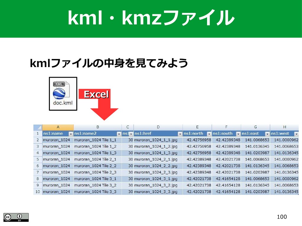 100 kmlファイルの中身を見てみよう Excel Excel kml・kmzファイル