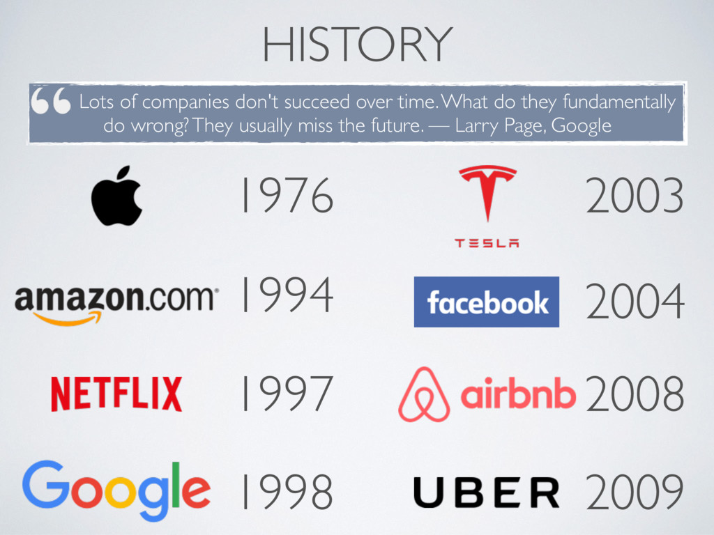 HISTORY Lots of companies don't succeed over ti...