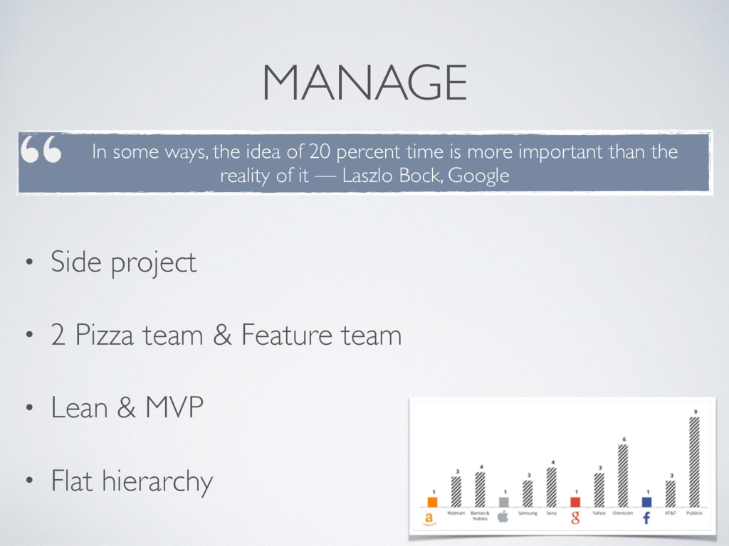 MANAGE • Side project • 2 Pizza team & Feature ...