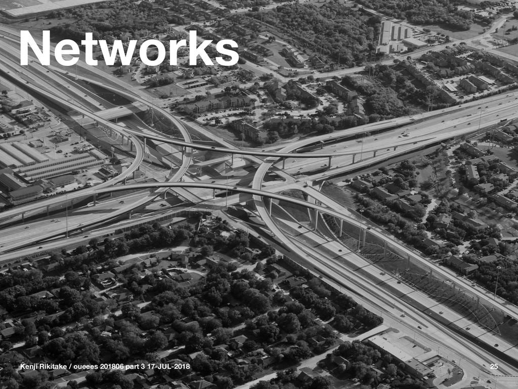 Networks Kenji Rikitake / oueees 201806 part 3 ...