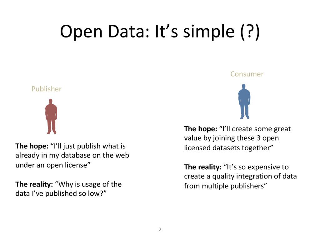 Open Data: It's simple (?)  2 ...