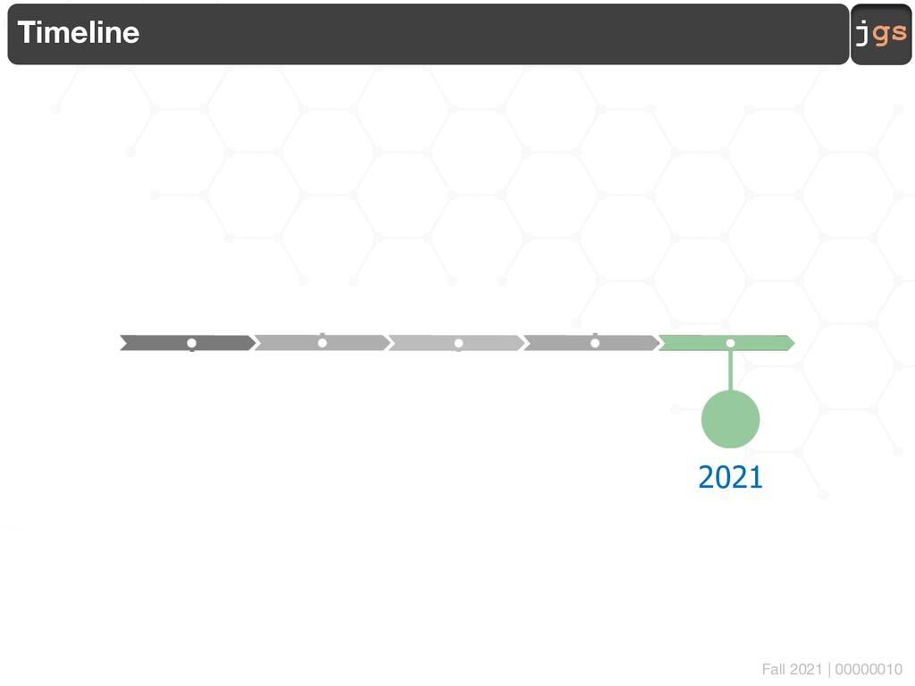 jgs 00000010 Timeline 2021
