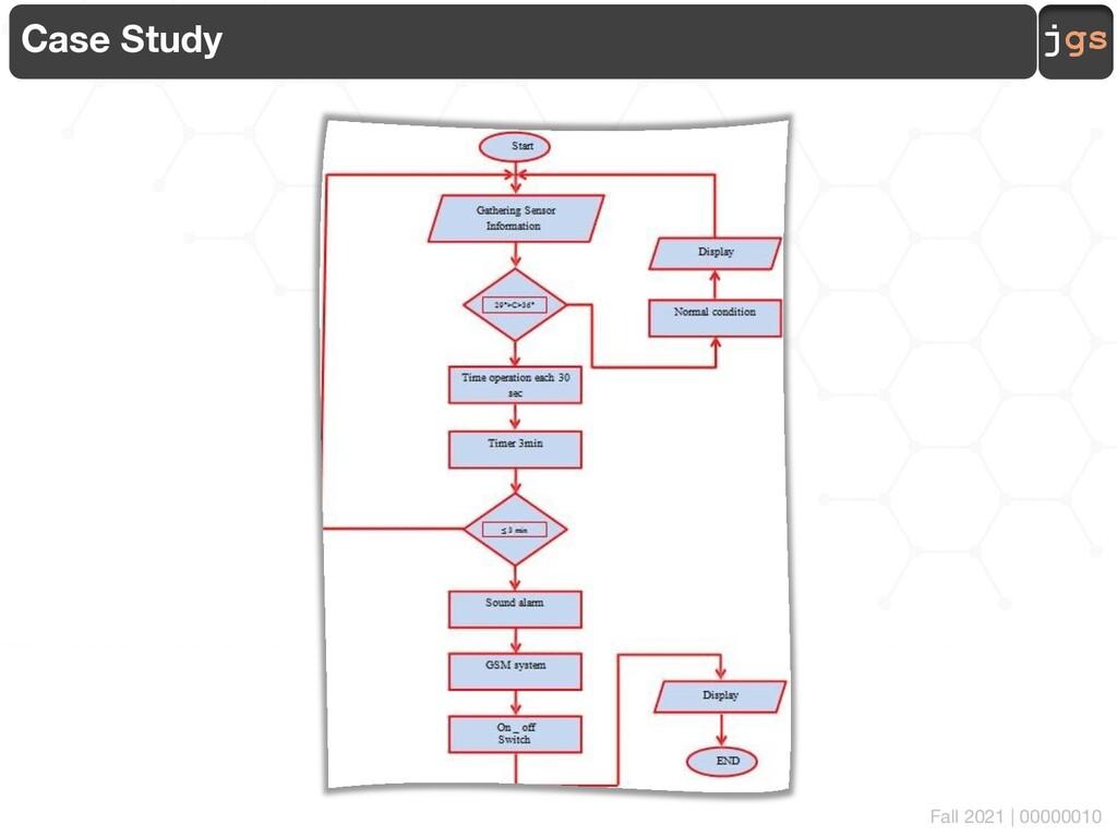 jgs 00000010 Homework Read: § On the Criteria T...