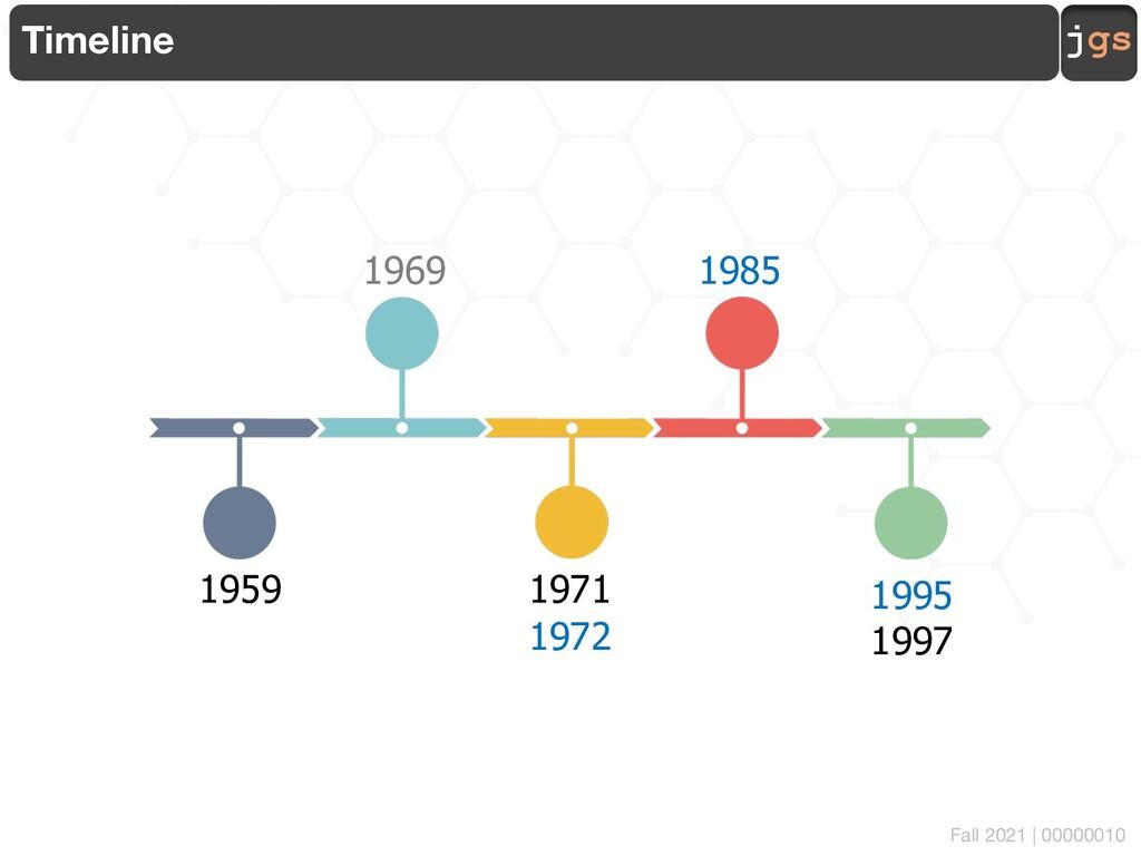 jgs 00000010 Timeline 1971 1985 1972 1969 1959 ...