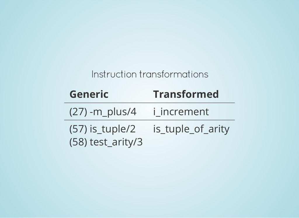 Instruction transformations Generic Transformed...