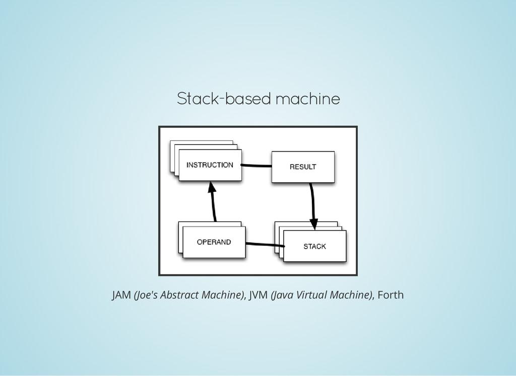 Stack-based machine JAM (Joe's Abstract Machine...