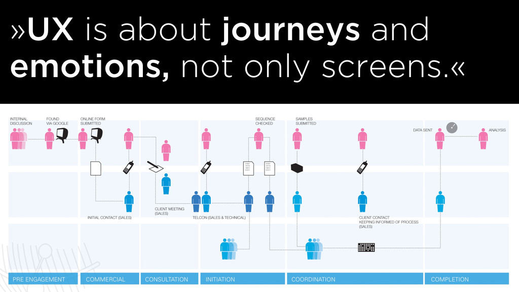 »UX is about journeys and emotions, not only sc...
