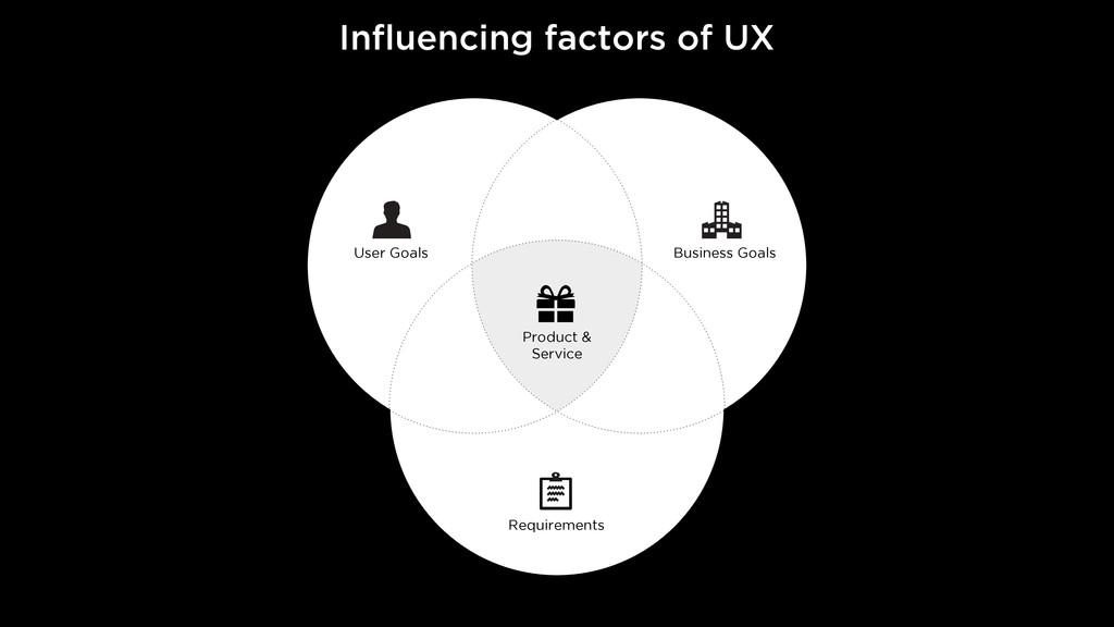 Influencing factors of UX Produkt oder Service A...