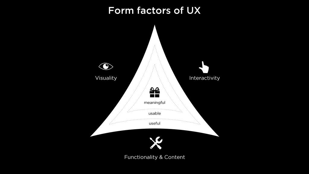 nützlich nutzbar bedeutsam Visualität Funktiona...