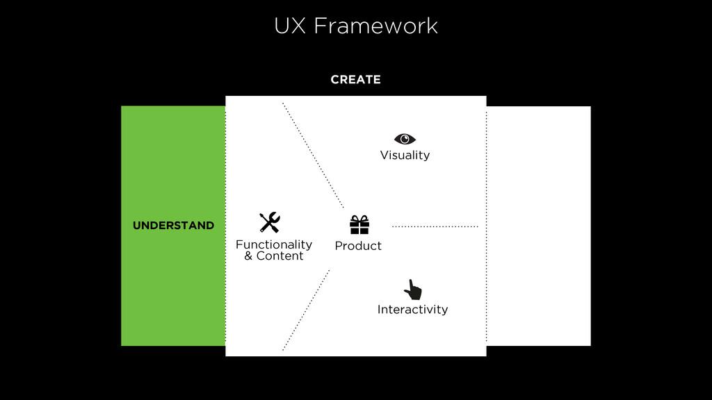 CREATE Interactivity Functionality & Content Pr...